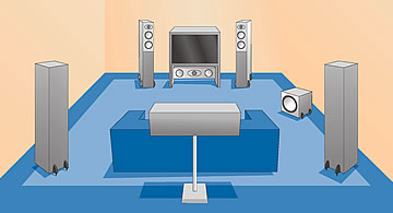 6.1 home cinema systeem