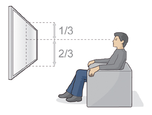flat panel televisie ergonomie tips frans van eeckhout On right height for wall mounted tv